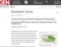 Overcoming Antibiotic-Resistant Bacteria