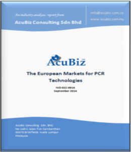 European Markets PCR