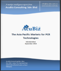 Pacific Asia Markets PCR