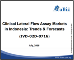 Database of Medical Device Distributors in Indonesia - AcuBiz