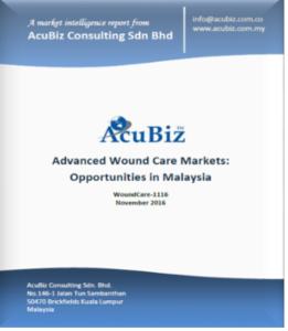 Advanced Wound Care Markets