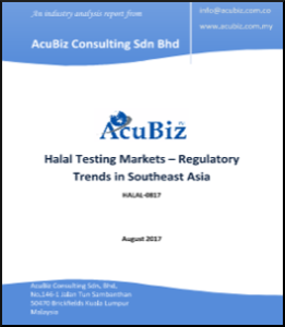 HalalTestingMarkets